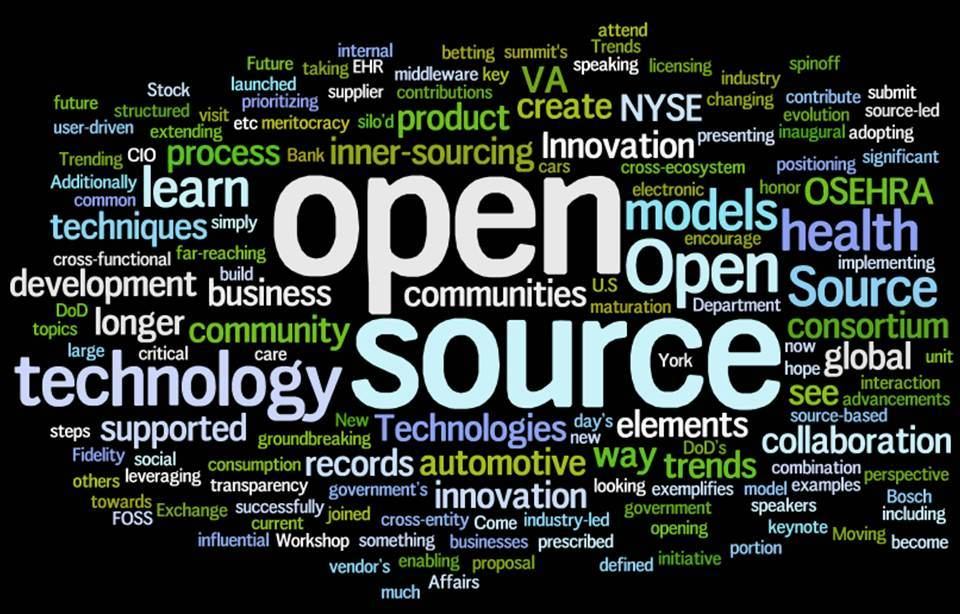 open source cloud words